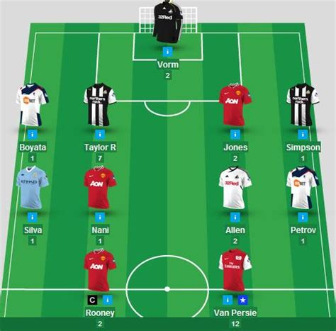 Overal Premier premier league overall week 8 storyoa