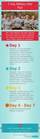 Three day military diet day three menu and foods
