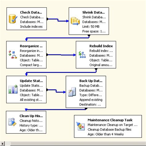 data backup policy template data backup plan template 28 images freeware data