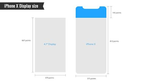 how to ui ux designing for iphone x guidelines