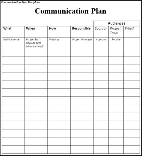communication plan project communication plan free template