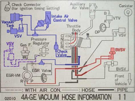 4age wiring diagram efcaviation