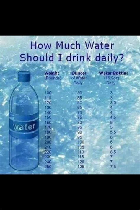 How Much Detox Water Should I Drink A Day by How Much Water You Should I Drink Daily Work It