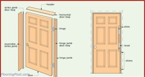 How To Install A New Interior Door by Prehung Door 36 In X 80 In Unassembled Unfinished