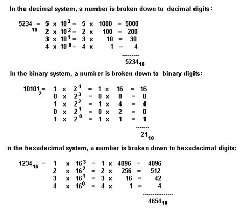 converter number system image gallery binary number 4