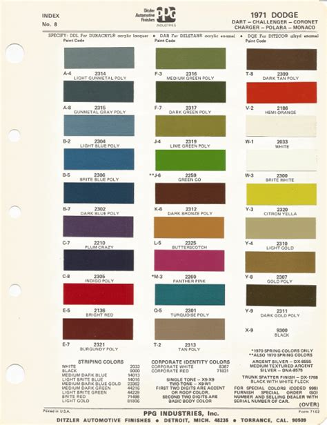 maaco red paint colors paint color ideas