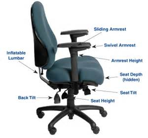 seating furniture products services washington