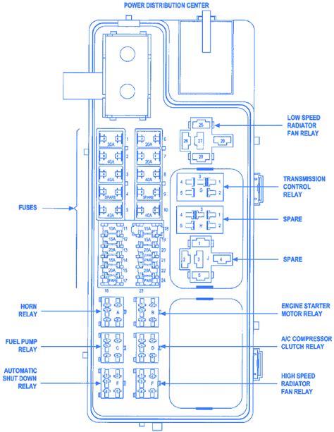 2001 pt cruiser fuse box diagram 32 wiring diagram
