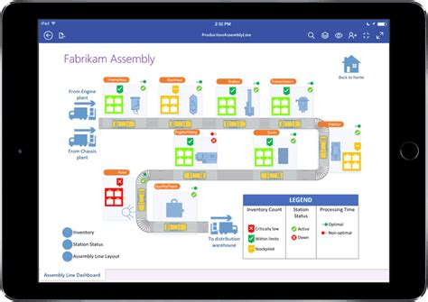 visio pro for office 365 microsoft visio plan 2