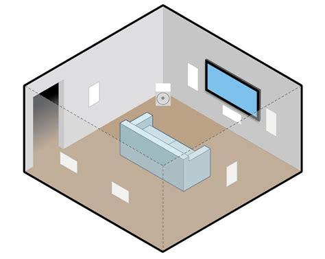 surround sound speaker placement ceiling best