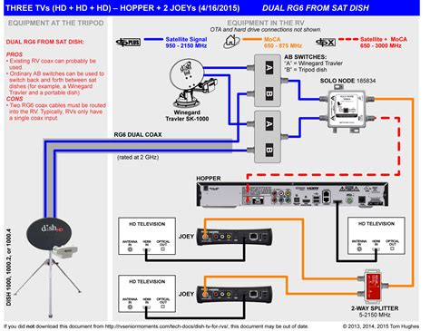 wiring diagram for dish hopper and 2 joeys dish hopper