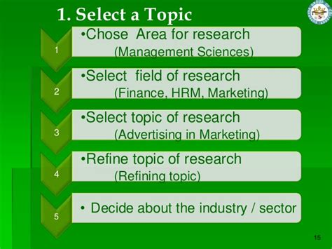 selecting a topic for a research paper selecting a topic for a research paper mfawriting811 web