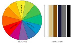 color wheel clothes s fashion tips color coordination