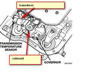 2001 dodge ram 1500 replacing the 2 transmission senors