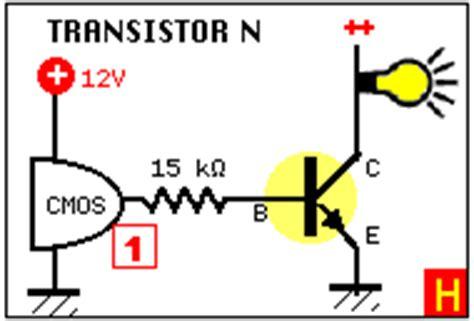 transistor genre la techno sans peine
