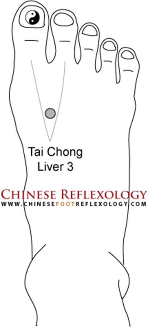Liver Detox Pressure Points by 3 Reflexology And Acupressure Points For High