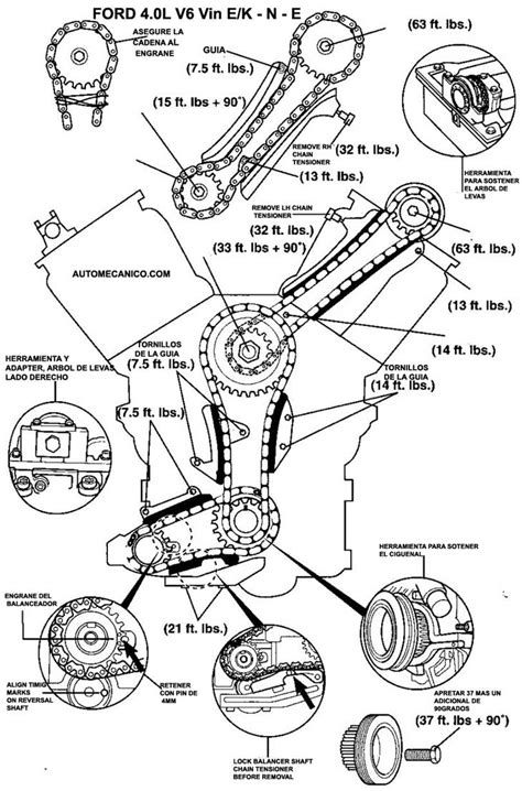 FORD Explorer 4.0L SOHC | Cadena de tiempo - Timing chain