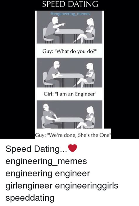 Geek Speed Dating Meme - speed dating meme 28 images meme creator app speed