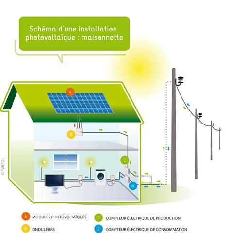 bureau d 騁ude photovoltaique les panneaux photovoltaique energies naturels