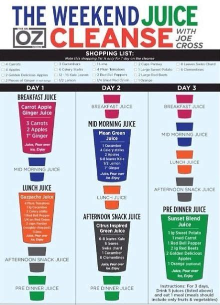 How To Detox In Less Than A Week by Juice Cleanse Juice And Detox On