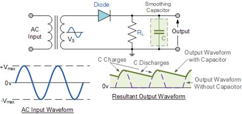 smoothing capacitor in rectifier power diodes used as half wave rectifiers