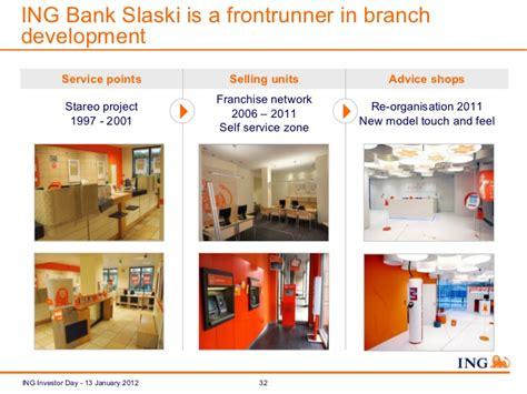 bank slaski pożyczka got 243 wkowa w ing banku śląskim jakie warunki