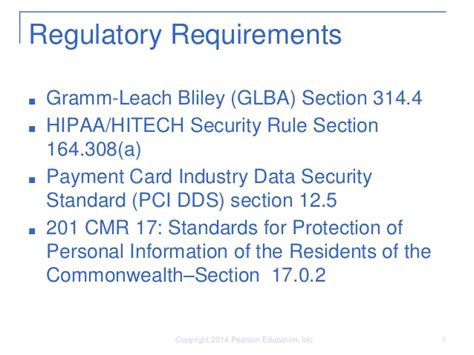 section 8 payment standard 2014 chapter 4 governance and risk management