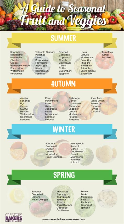 vegetables in season a complete guide to fruit and veggies in season