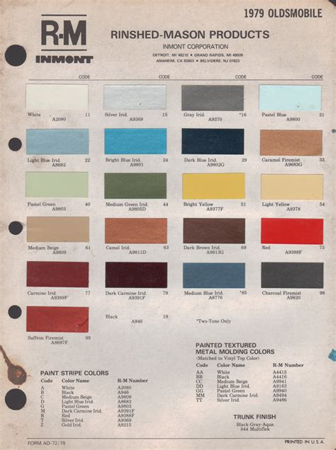 paint chips 1979 oldsmobile
