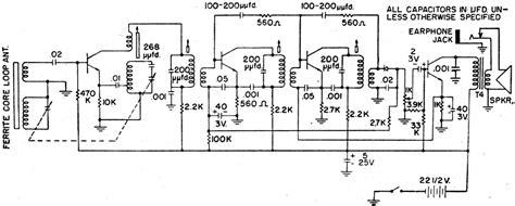 transistor as an lifier urdu transistor as an lifier urdu 28 images gt sens detectors gt liquid gt plant water monitor