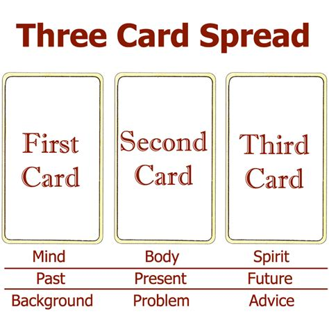 Tarot spreads the three card tarot spread tarot reading psychic