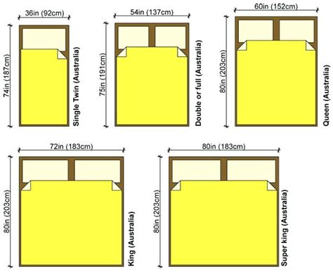 king bed dimensions usa king bed dimensions usa 28 images mattress sizes chart