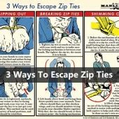 Ways To Cope When You Need To Escape by How To Escape From Zip Ties Shtf Prepping Central