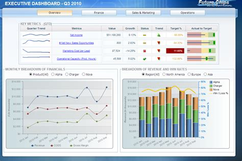 look here for some exles of cognos mhtml reports