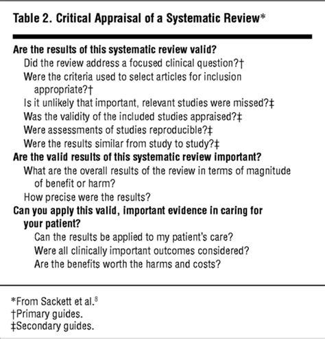 appraising systematic reviews  meta analyses dermatology jama dermatology jama network