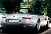 Auto Leasing Vergleich auto leasing angebote vergleichen