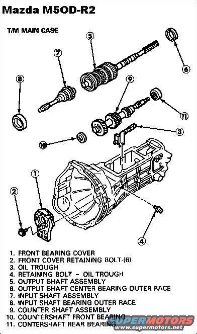 spd transmission rebuildmod ford explorer  ford ranger forums  explorations