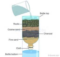Water Filters For Kitchen Faucet homemade grey water filtration system diy water filter