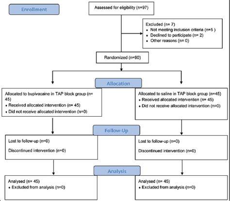 management of cesarean section perioperative anesthetic management for cesarean section