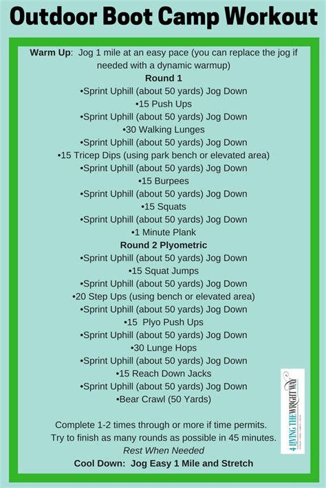 boot c workout for boot c workout for 28 images tabata strength boot c