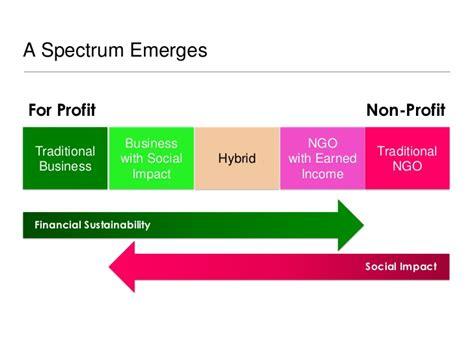 design thinking non profit design thinking for social innovation