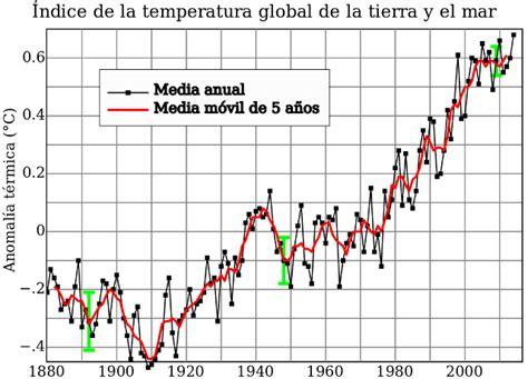 pensi n de alimentos aumento de las pensiones impactos ambientales
