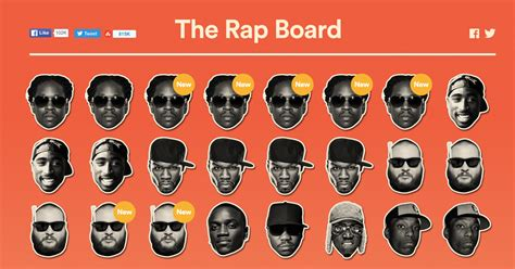 rap music board the rap board signature catchphrases from your favorite