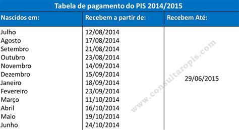 calendario do estado pagamento de funcionario publico 2016 rio de janeiro pagamento outubro 2016 funcionario publico