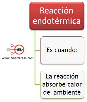 reacciones exotermicas y endotermicas biologia 1 cibertareas reacci 243 n endot 233 rmica qu 237 mica 1 cibertareas