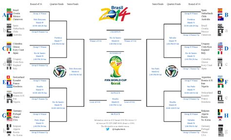 printable flags of the world cup 2014 hoorahoopti away world cup is serious business