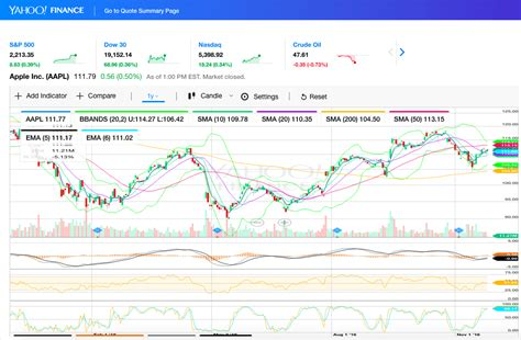 yahoo finance stock quotes mobile yahoo finance business finance stock market quotes news