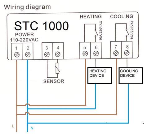 wiring stc 1000 temperature controller omron e5cn