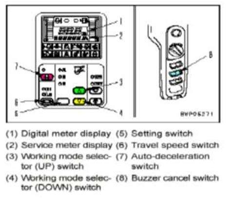 Monitor Alat Berat cara menilkan user menu dan service menu pc 200 7 teknisi alat berat