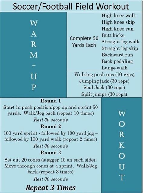 17 best ideas about sprint workout on